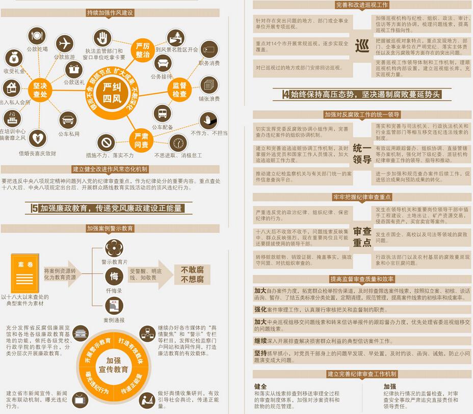 【2016党风廉政建设和反腐败工作整改工作报告】